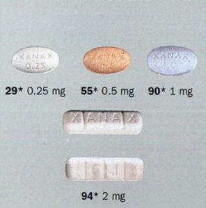 Dosage of Xanax